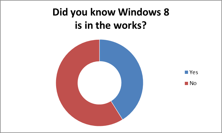 win8-survey-11